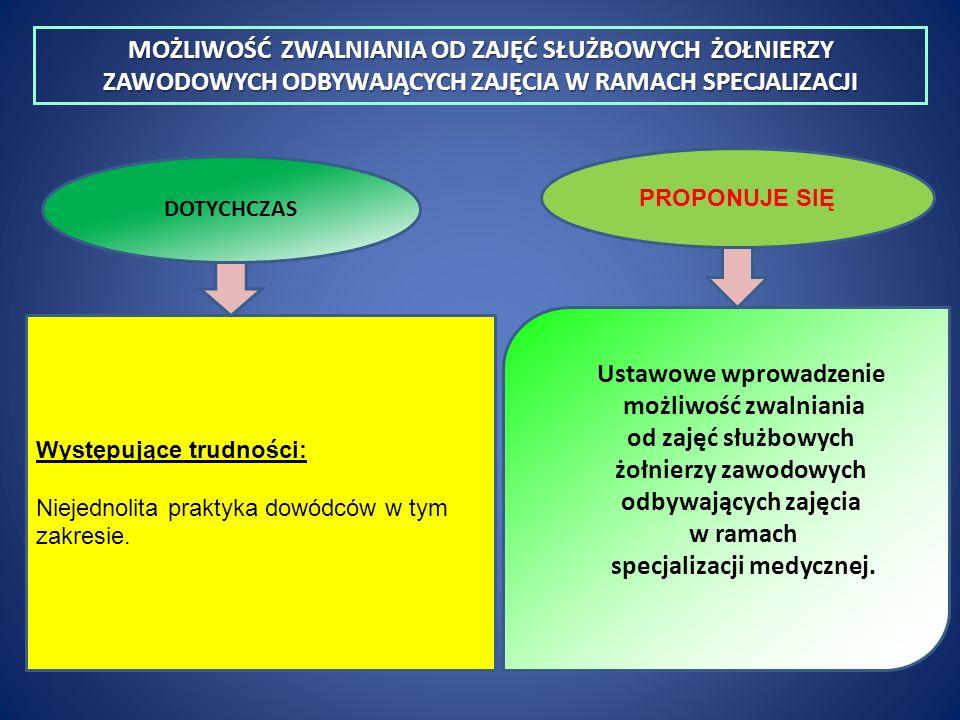 Ustawowe wprowadzenie specjalizacji medycznej.