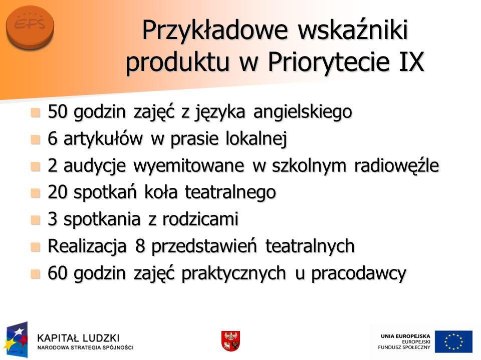 Przykładowe wskaźniki produktu w Priorytecie IX