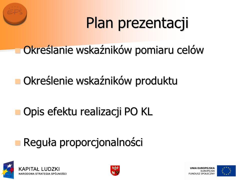 Plan prezentacji Określanie wskaźników pomiaru celów