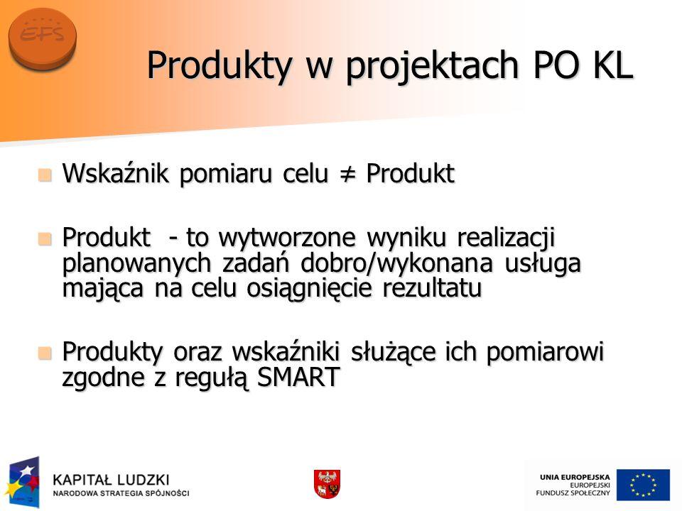 Produkty w projektach PO KL