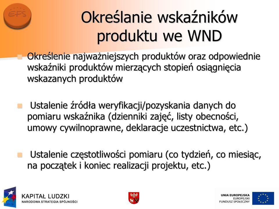 Określanie wskaźników produktu we WND