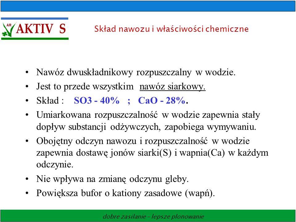 Skład nawozu i właściwości chemiczne