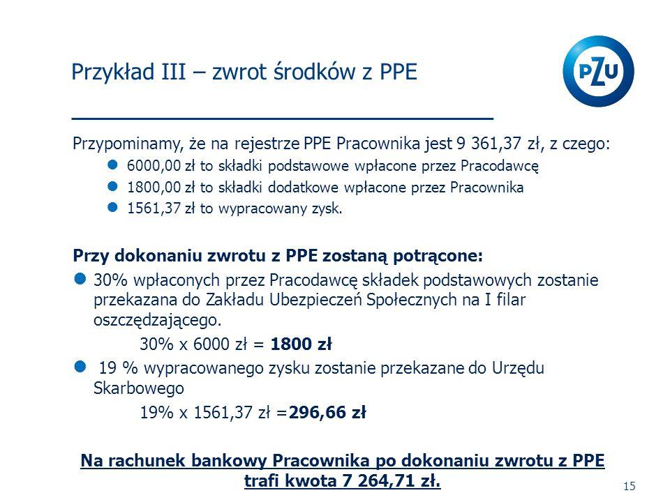 Przykład III – zwrot środków z PPE
