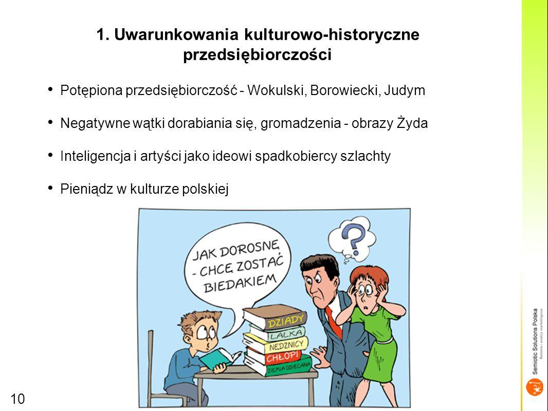 1. Uwarunkowania kulturowo-historyczne przedsiębiorczości