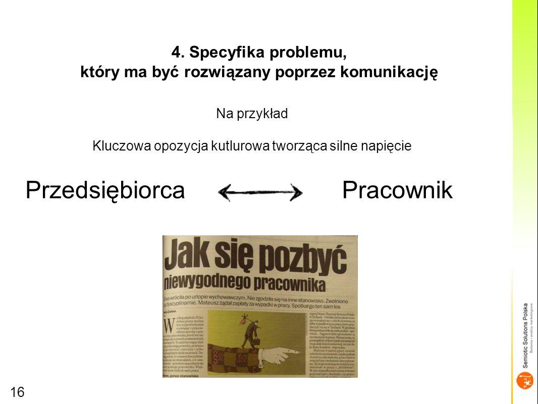 4. Specyfika problemu, który ma być rozwiązany poprzez komunikację