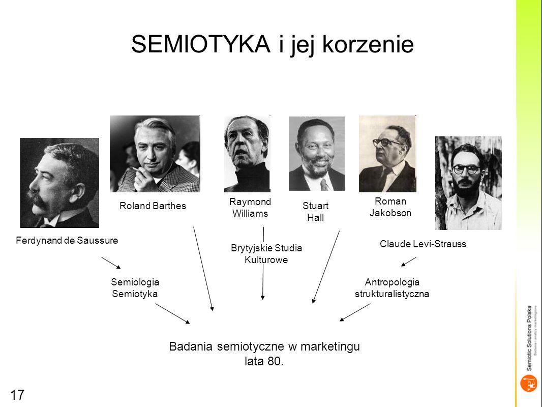 SEMIOTYKA i jej korzenie