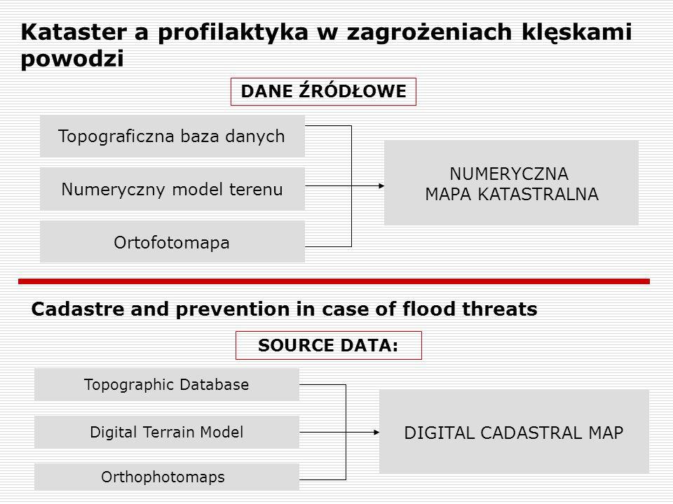 Kataster a profilaktyka w zagrożeniach klęskami powodzi