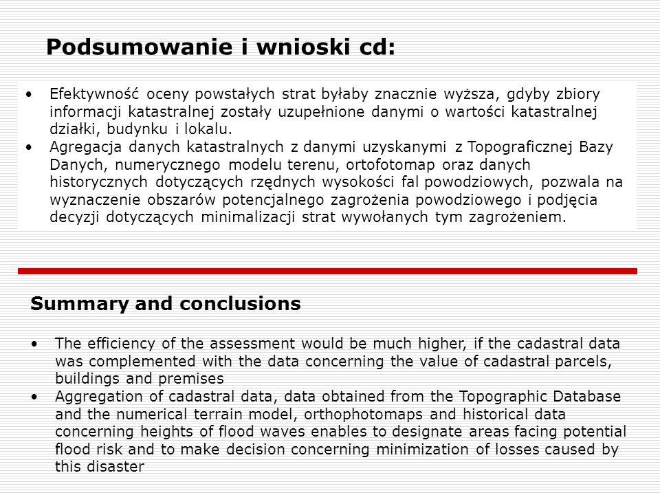Podsumowanie i wnioski cd: