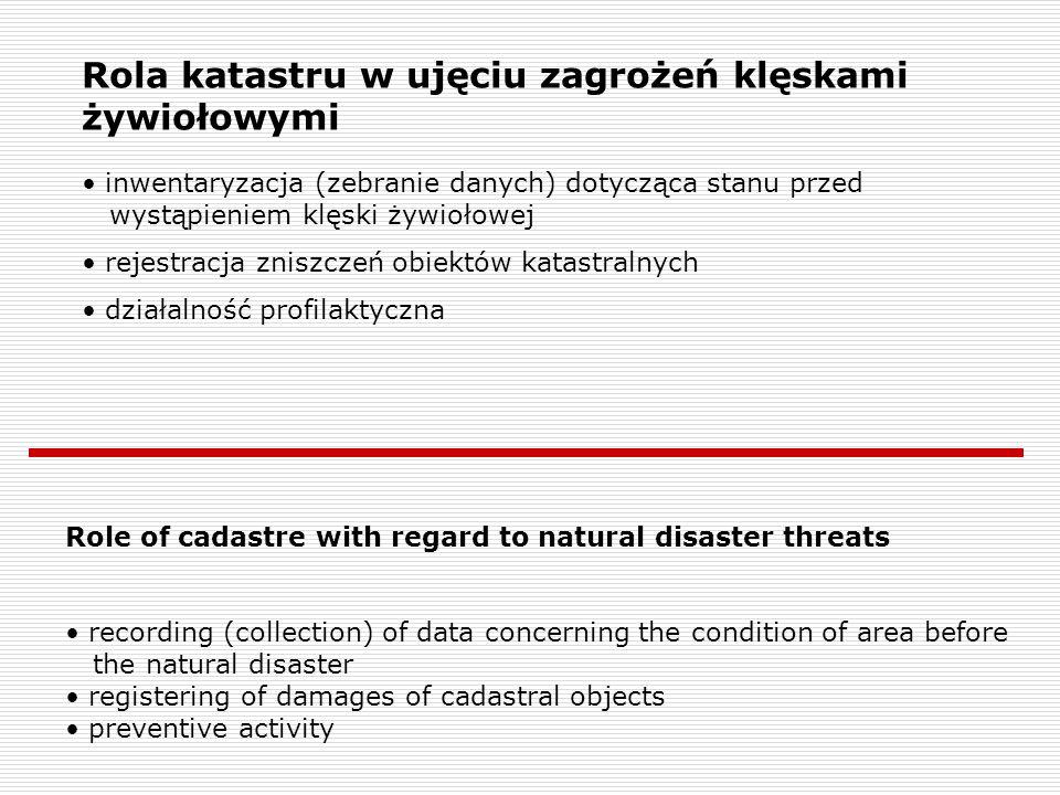 Rola katastru w ujęciu zagrożeń klęskami żywiołowymi