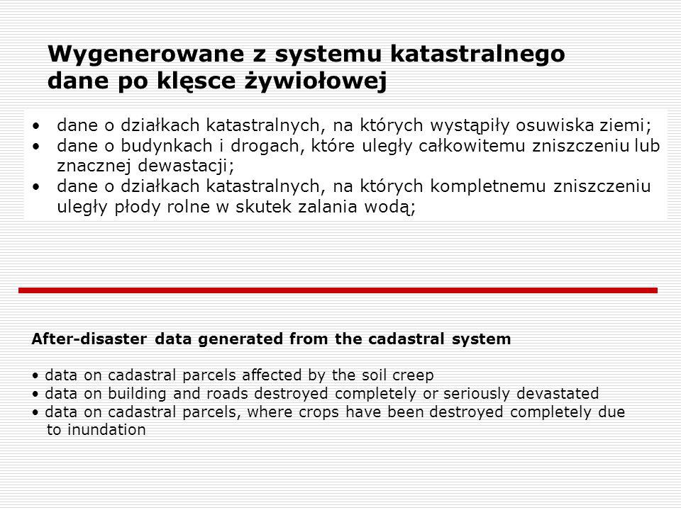 Wygenerowane z systemu katastralnego dane po klęsce żywiołowej