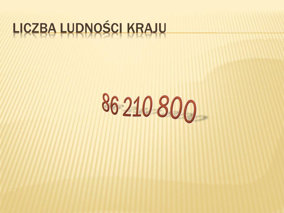 Liczba ludności kraju 86 210 800