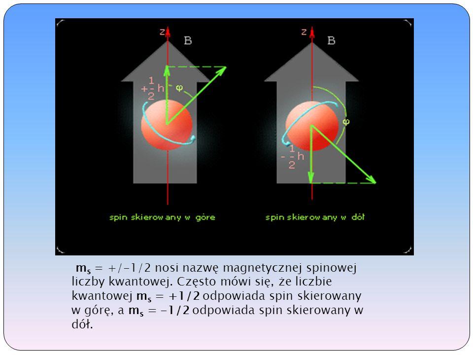 ms = +/-1/2 nosi nazwę magnetycznej spinowej liczby kwantowej