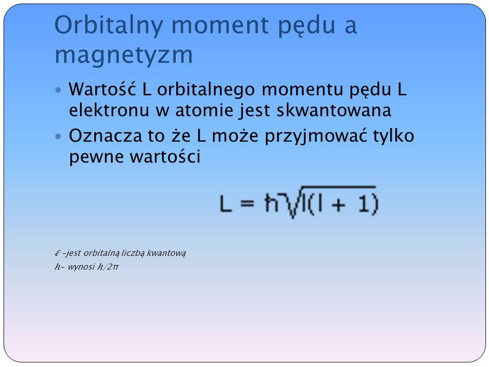 Orbitalny moment pędu a magnetyzm