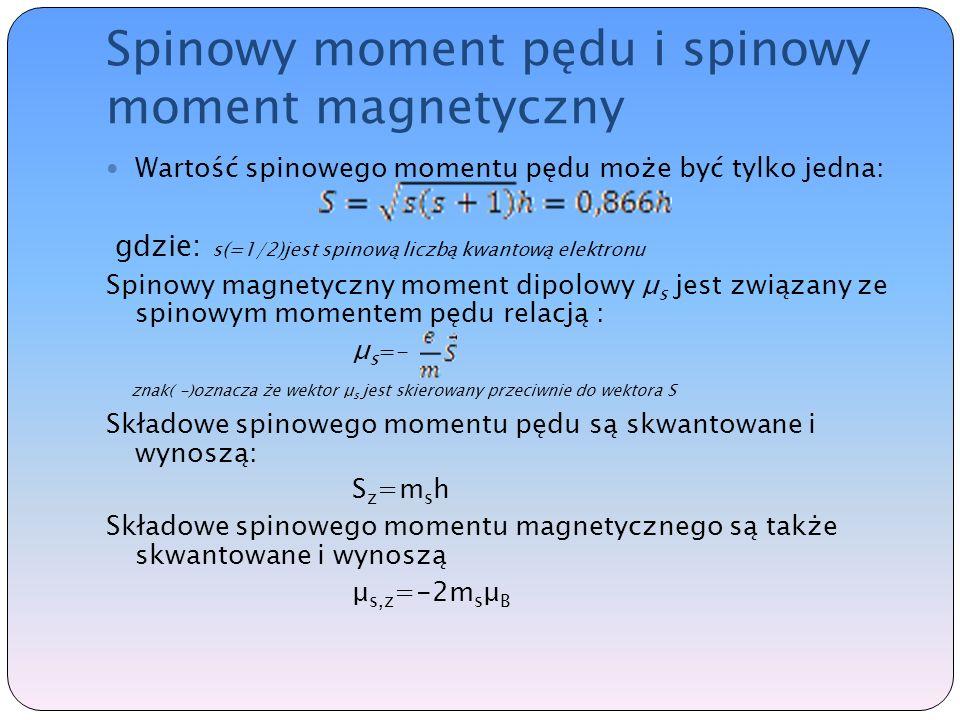 Spinowy moment pędu i spinowy moment magnetyczny
