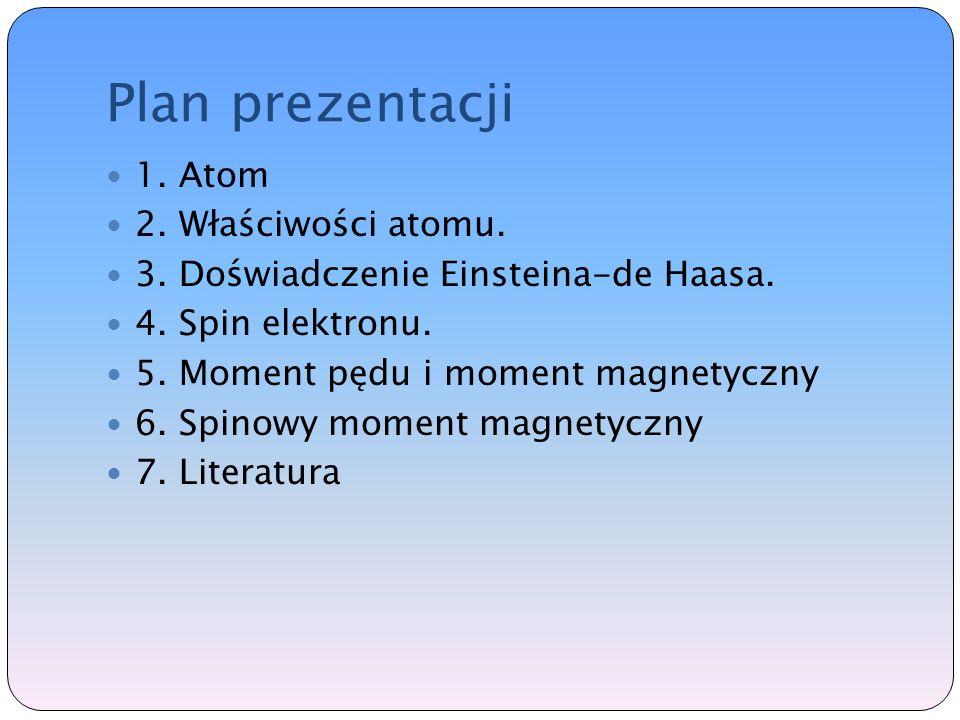 Plan prezentacji 1. Atom 2. Właściwości atomu.
