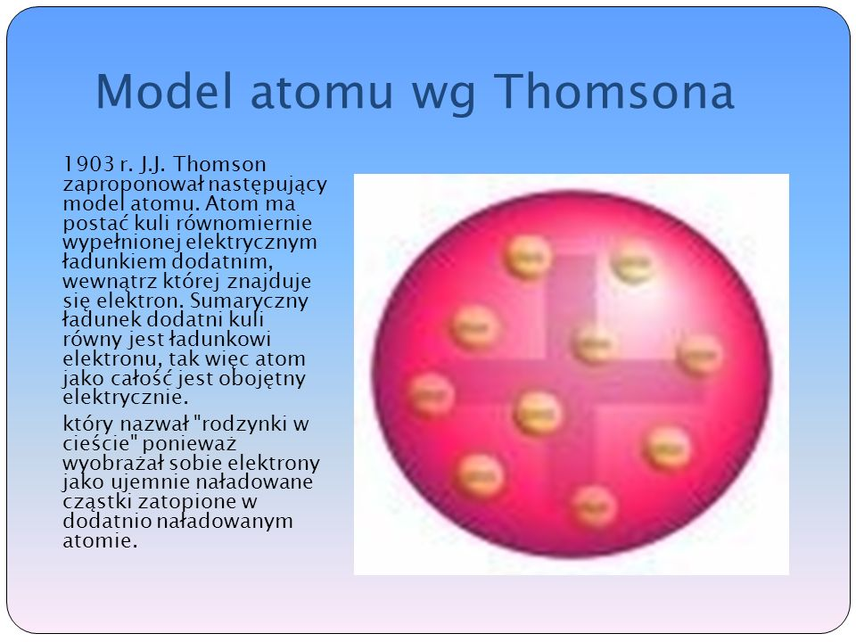 Model atomu wg Thomsona