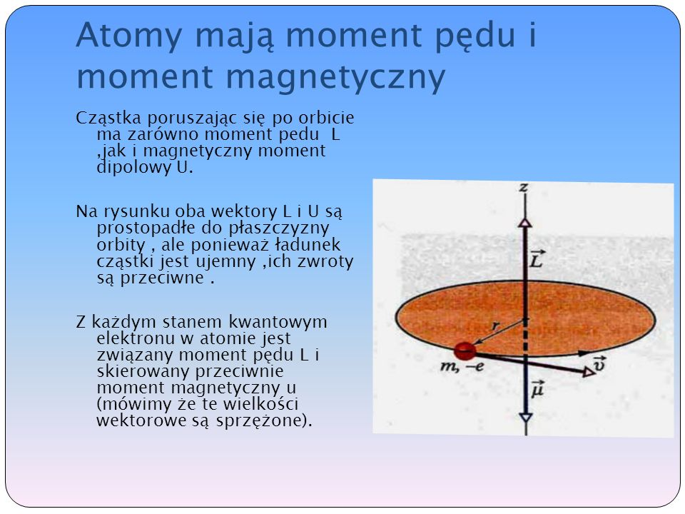 Atomy mają moment pędu i moment magnetyczny