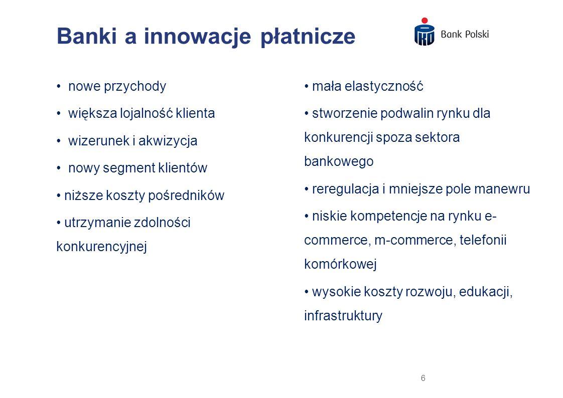 Banki a innowacje płatnicze