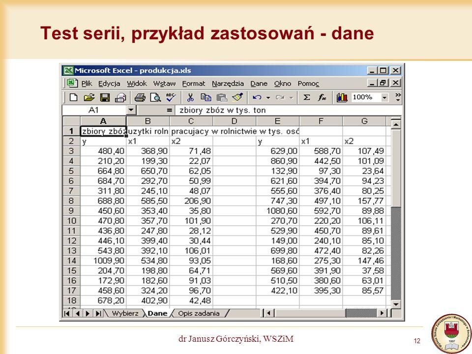 Test serii, przykład zastosowań - dane