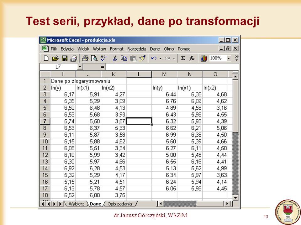 Test serii, przykład, dane po transformacji