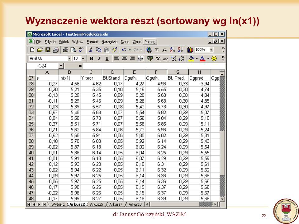 Wyznaczenie wektora reszt (sortowany wg ln(x1))