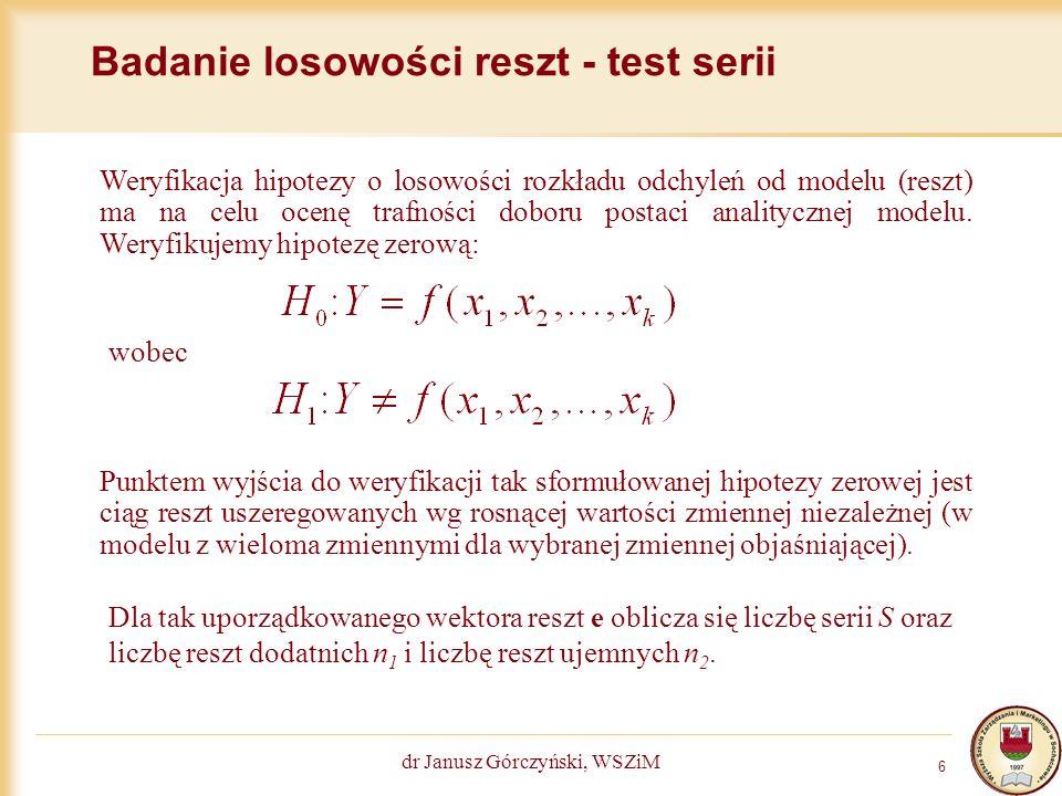Badanie losowości reszt - test serii