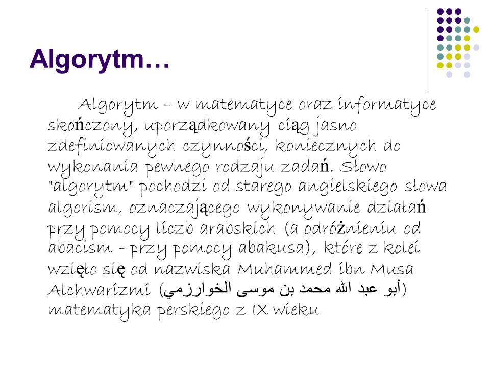 Algorytm…