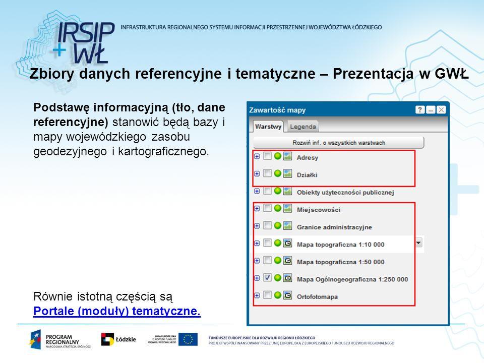 Zbiory danych referencyjne i tematyczne – Prezentacja w GWŁ
