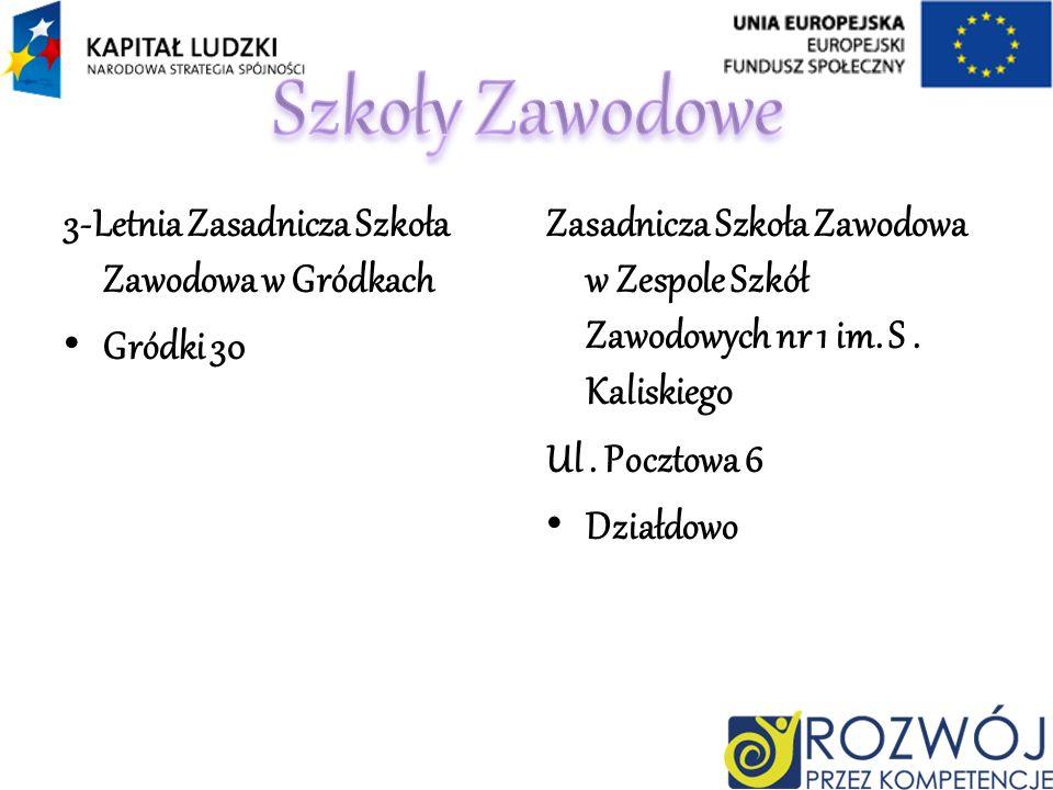 Szkoły Zawodowe 3-Letnia Zasadnicza Szkoła Zawodowa w Gródkach