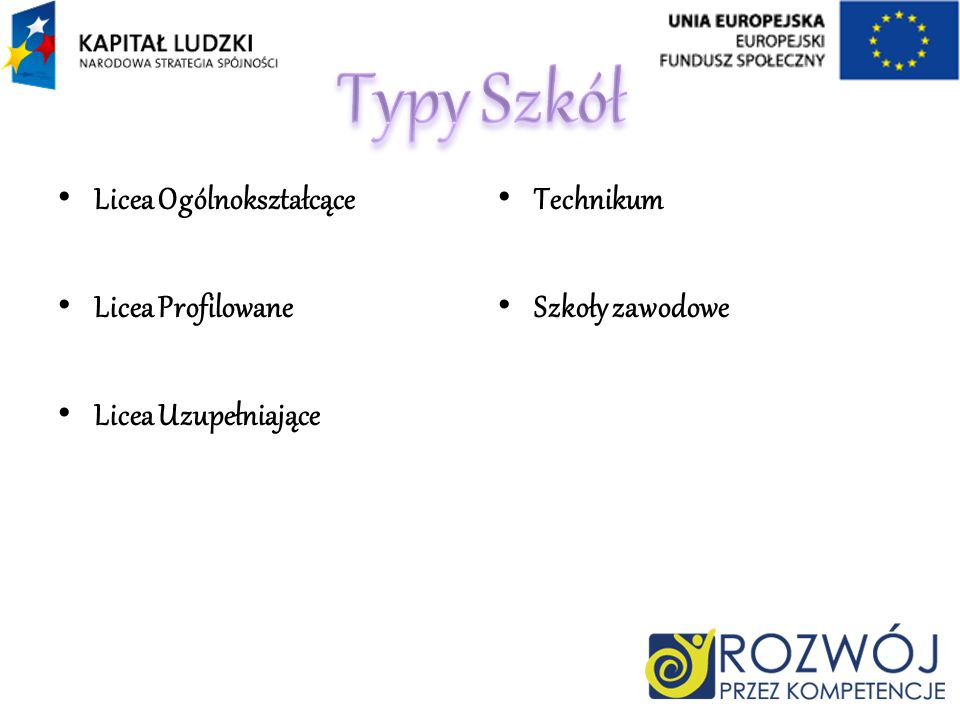 Typy Szkół Licea Ogólnokształcące Licea Profilowane