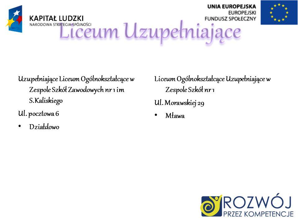 Liceum Uzupełniające Uzupełniające Liceum Ogólnokształcące w Zespole Szkół Zawodowych nr 1 im S.Kaliskiego.