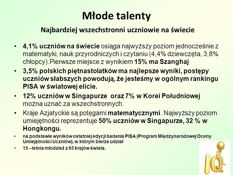 Młode talenty Najbardziej wszechstronni uczniowie na świecie