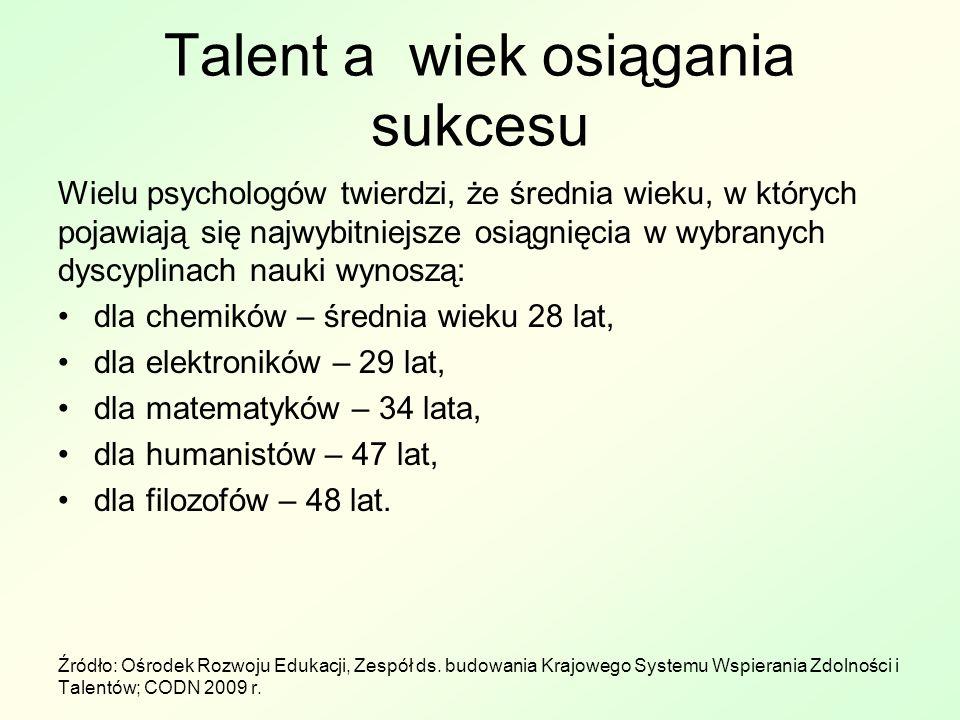 Talent a wiek osiągania sukcesu