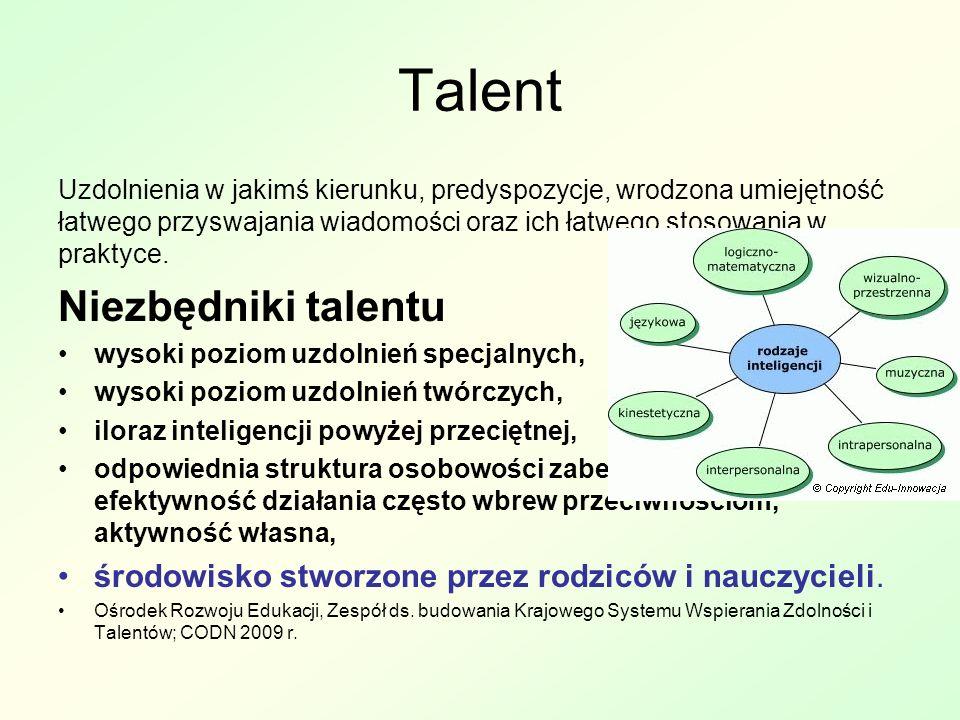 Talent Niezbędniki talentu