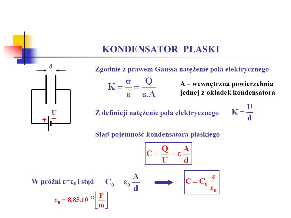 KONDENSATOR PŁASKI d. Zgodnie z prawem Gaussa natężenie pola elektrycznego. A – wewnętrzna powierzchnia jednej z okładek kondensatora.