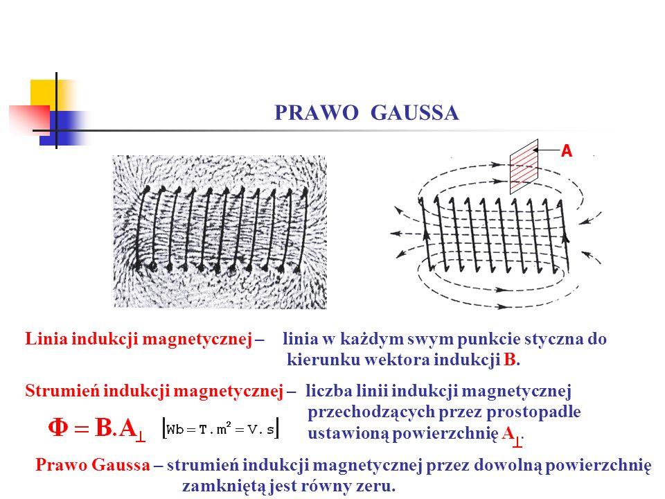 PRAWO GAUSSA A. Linia indukcji magnetycznej – linia w każdym swym punkcie styczna do. kierunku wektora indukcji B.