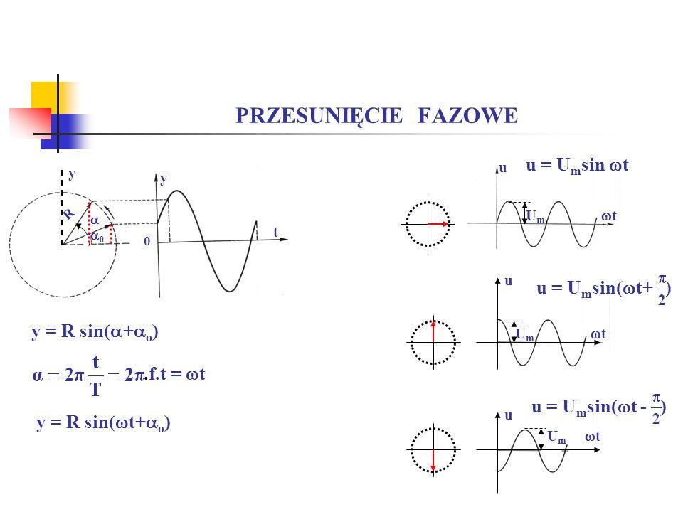 PRZESUNIĘCIE FAZOWE u = Umsin t u = Umsin(t+ ) y = R sin(+o)