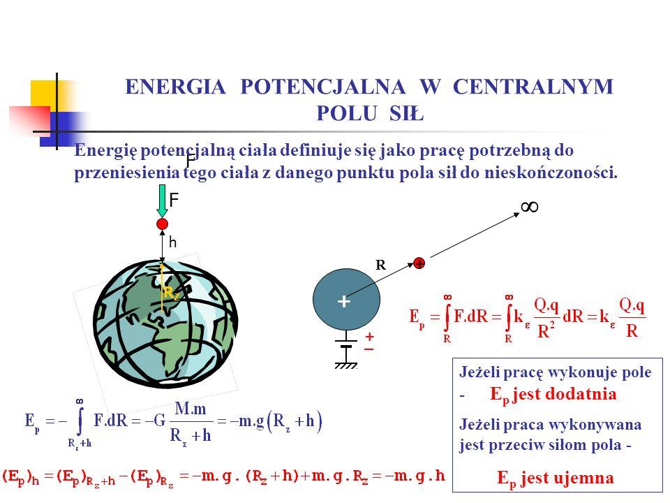 ENERGIA POTENCJALNA W CENTRALNYM POLU SIŁ