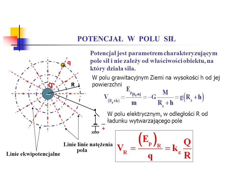 POTENCJAŁ W POLU SIŁ Potencjał jest parametrem charakteryzującym pole sił i nie zależy od właściwości obiektu, na który działa siła.