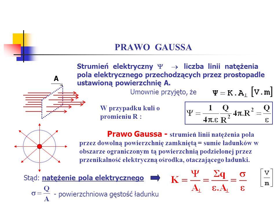 PRAWO GAUSSA Strumień elektryczny   liczba linii natężenia pola elektrycznego przechodzących przez prostopadle ustawioną powierzchnię A.