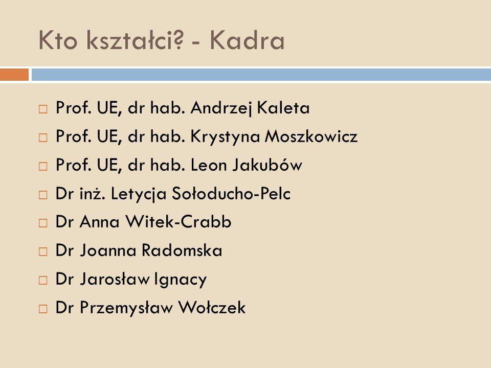 Kto kształci - Kadra Prof. UE, dr hab. Andrzej Kaleta