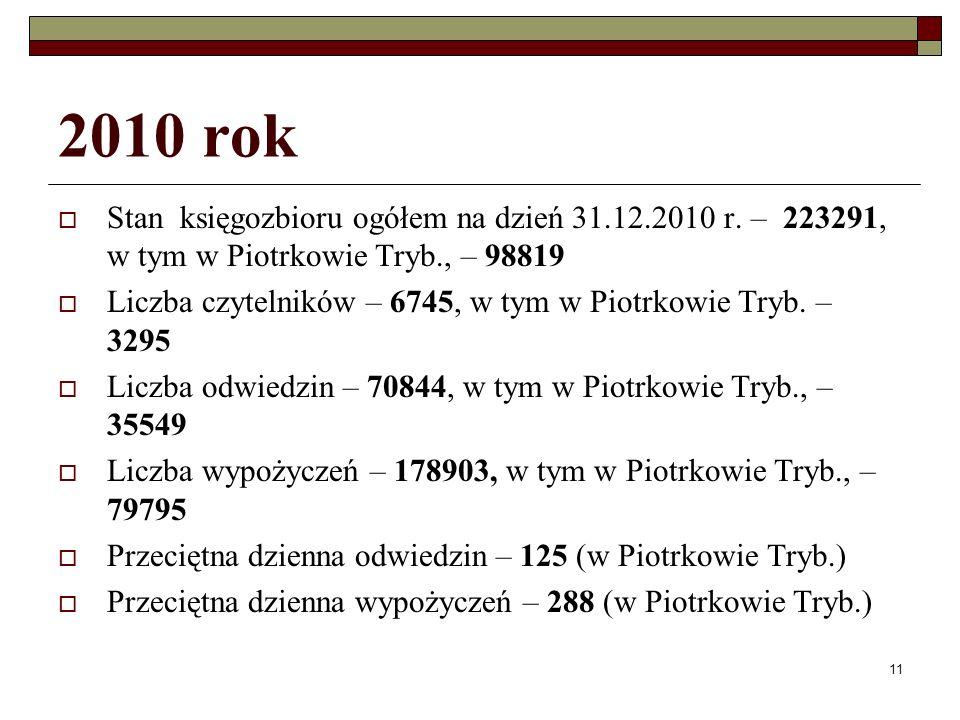 2010 rok Stan księgozbioru ogółem na dzień 31.12.2010 r. – 223291, w tym w Piotrkowie Tryb., – 98819.