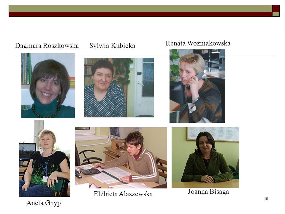 Renata Woźniakowska Dagmara Roszkowska Sylwia Kubicka Joanna Bisaga Elżbieta Ałaszewska Aneta Gnyp