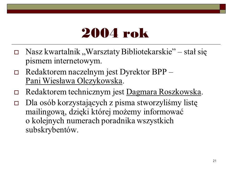"""2004 rok Nasz kwartalnik """"Warsztaty Bibliotekarskie – stał się pismem internetowym."""