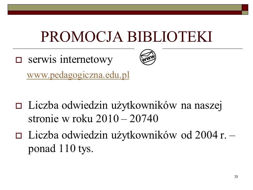 PROMOCJA BIBLIOTEKI serwis internetowy