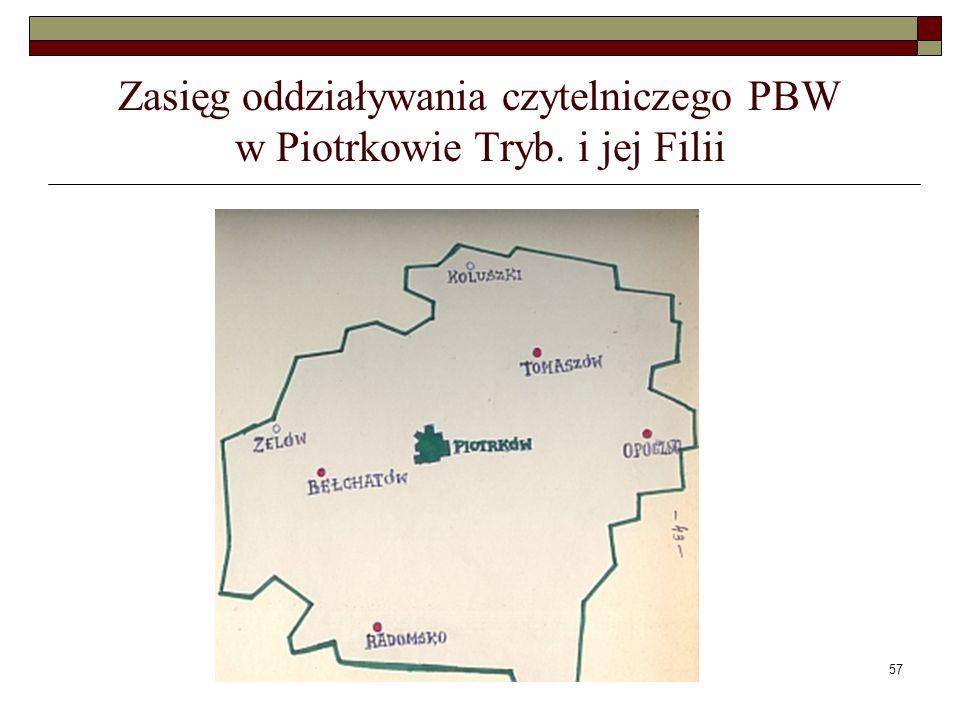 Zasięg oddziaływania czytelniczego PBW w Piotrkowie Tryb. i jej Filii