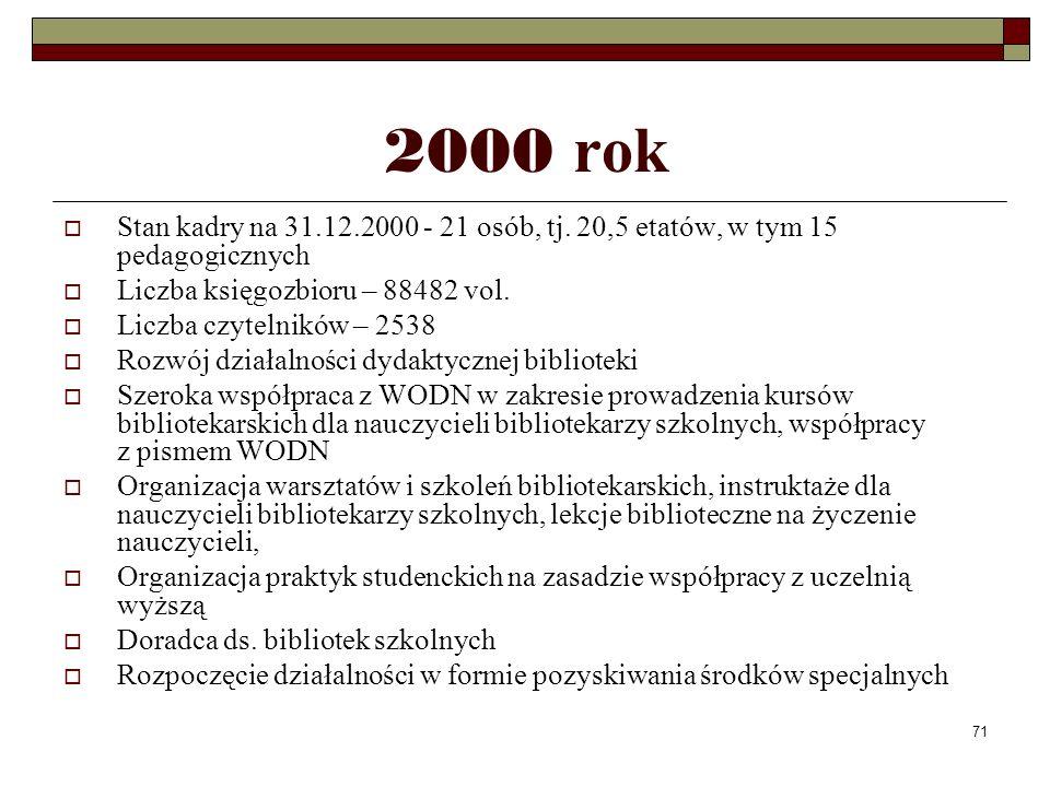 2000 rok Stan kadry na 31.12.2000 - 21 osób, tj. 20,5 etatów, w tym 15 pedagogicznych. Liczba księgozbioru – 88482 vol.