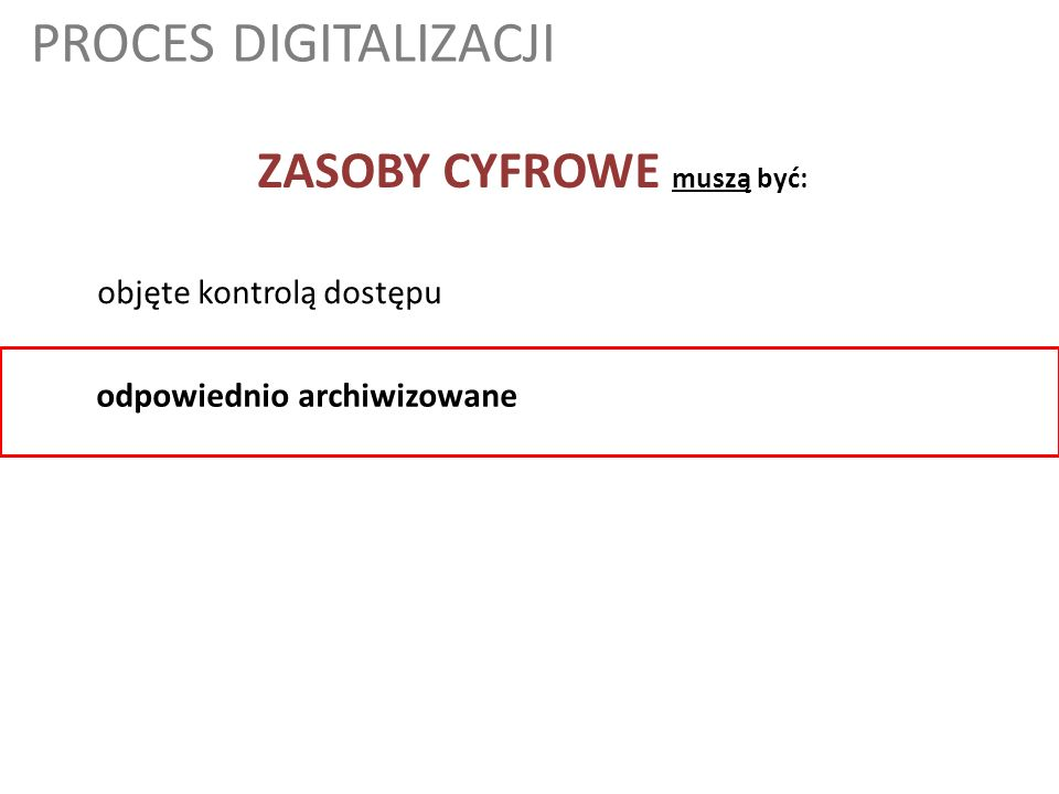 PROCES DIGITALIZACJI objęte kontrolą dostępu odpowiednio archiwizowane