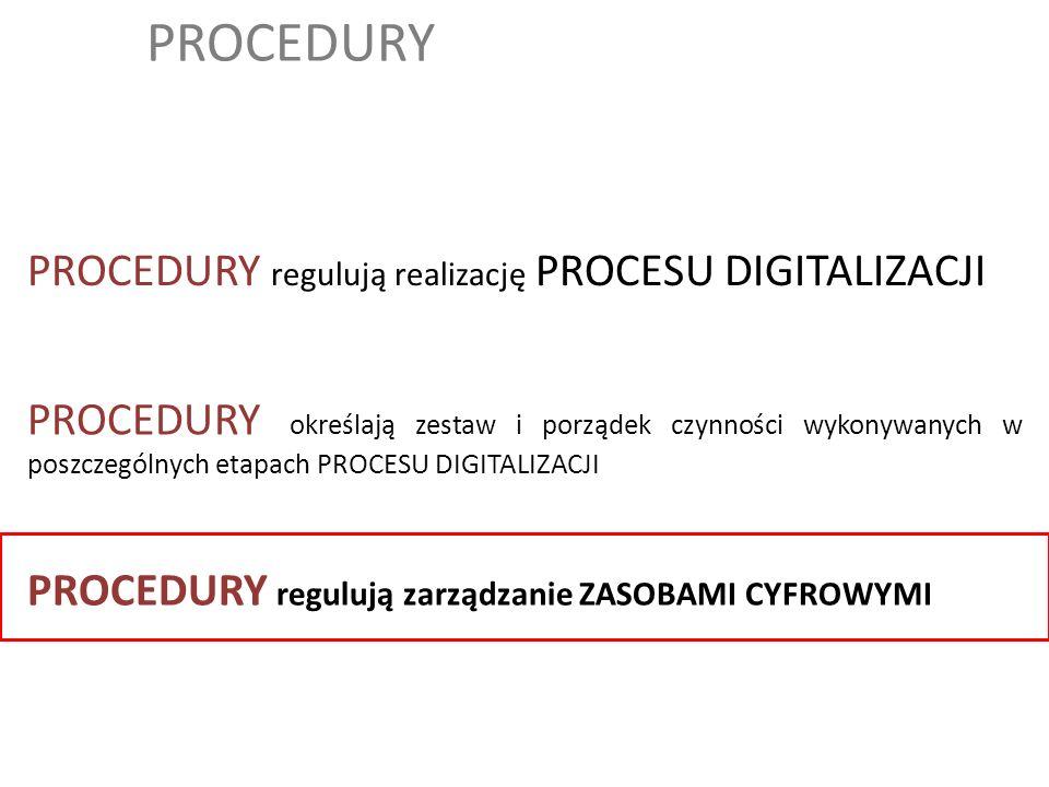 PROCEDURY PROCEDURY regulują realizację PROCESU DIGITALIZACJI