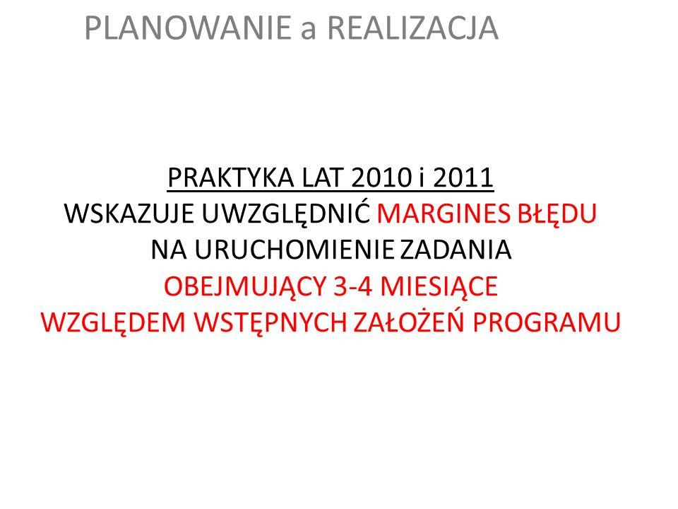 PLANOWANIE a REALIZACJA PRAKTYKA LAT 2010 i 2011